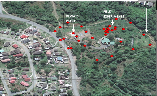 A map showing an aerial view of the experimental site, physical features (river) and the surrounding households.