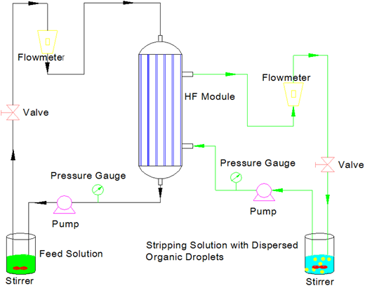 Schematic view of PEHFSD operated in recycling mode.