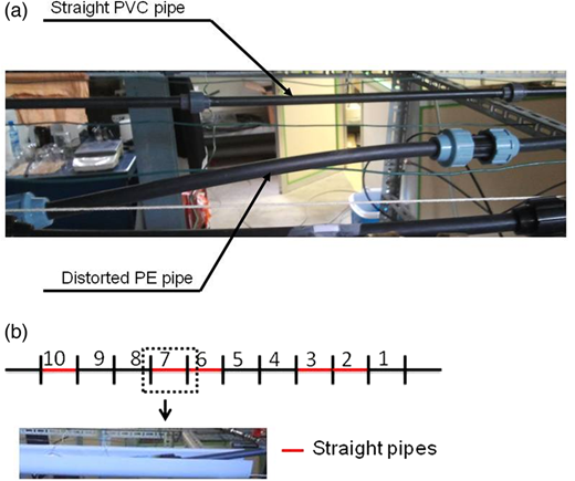 PE and PVC configuration (a) and PE pipe fastening (b) in experiment E1.