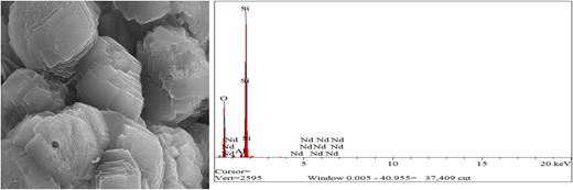 EDS analysis spectrum of Nd/ZSM-5 particles prepared with a Nd:Si molar ratio of 1:100.