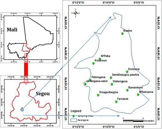 Map of sampling sites in the rural commune of Pelengana.