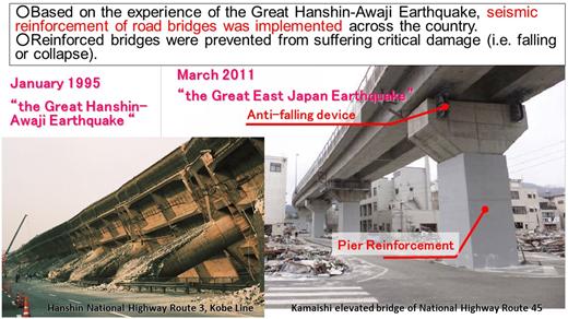 Effect of seismic reinforcement of bridges after the Great Hanshin-Awaji Earthquake.