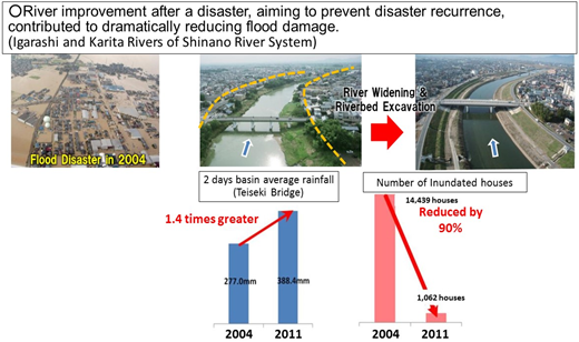An example of recovery and reconstruction works that prevented the recurrence of disaster.