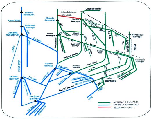 Schematic diagram of Punjab irrigation canal system. Source: Punjab Irrigation Department.