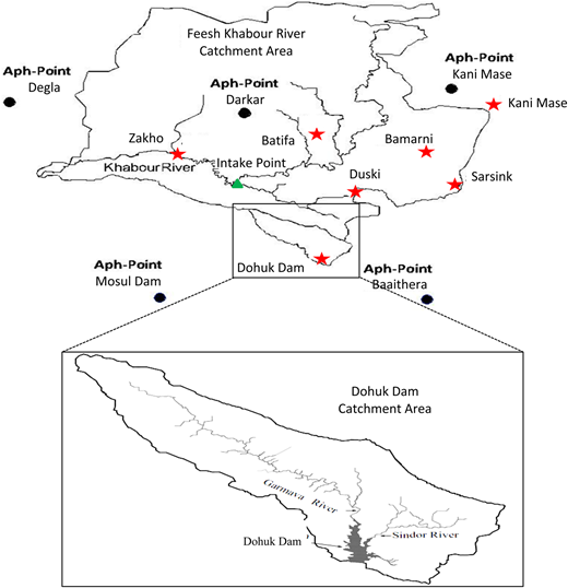 Catchment areas of Dohuk Dam and Feesh Khabour River.