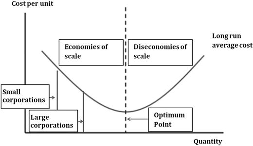 Equilibrium edge of the sample.