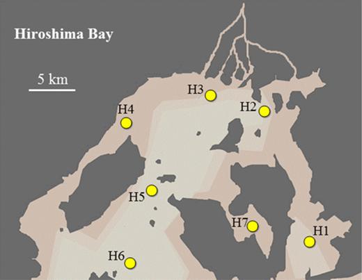 Seven sampling stations in Hiroshima Bay (H1–7).
