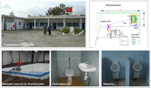 Implementation of water saving equipment's (push-button taps, urinal waterless, and rainwater reservoir and general layout of sanitation).