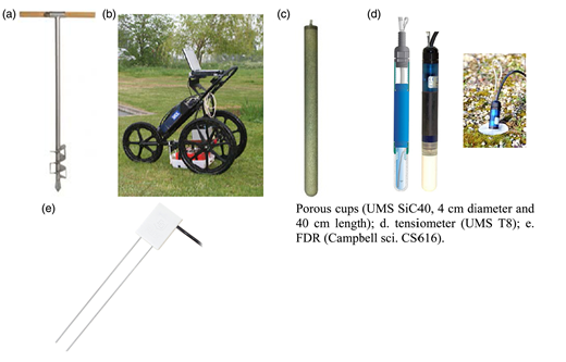 Material for soil characterization: (a) manual auger (1 m length); (b) radar analysis device GPR GSSI SIR-20; (c) Porous cups (UMS SiC40, 4 cm diameter and 40 cm length); (d) tensiometer (UMS T8); (e) FDR (Campbell sci. CS616).
