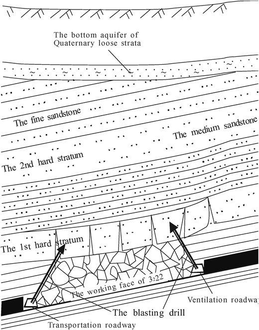 Inhibiting upward extension of mining fractures by presplitting.
