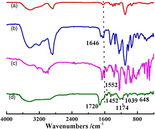 The FT-IR spectra of (a) APEO, (b) APES, (c) AMPS, (d) APES/AA/AMPS.