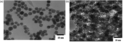 TEM images of TiO2: (a) before and (b) after modification with CTAB.