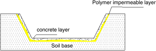 Schematic diagram of polymer seepage control of the tailings dam foundation.