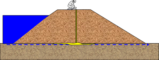 Schematic diagram of local leakage polymer grouting.