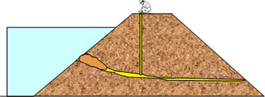 Schematic diagram of rapid film bag polymer grouting.