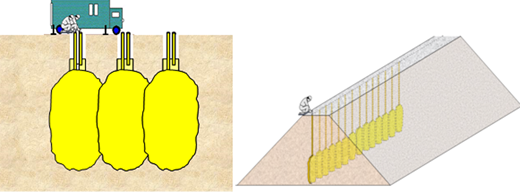Schematic diagram of directional splitting polymer grouting.