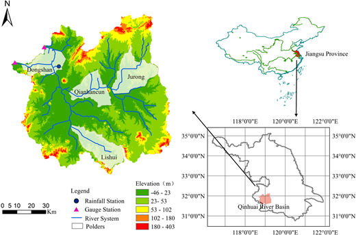 The Qinhuai River Basin and its four polders.
