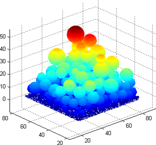 3D cake layer with multi-size particles after filtration.