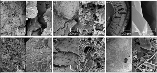 SEM micrographs of the adsorption materials: (a) activated carbon, (b) activated lignite, (c) exfoliated graphite, (d) zero valent iron, (e) ADS 1 (Fe2O3), and (f) ADS 2 (Al2O3) at two magnifications. For each part, the scale bar in the left images indicates 200 μm; the scale bar in the right images indicates 1 μm.