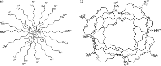 Adsorption of Ni(II) ions on surface of (a) SDS micelle and (b) DSS micelle.