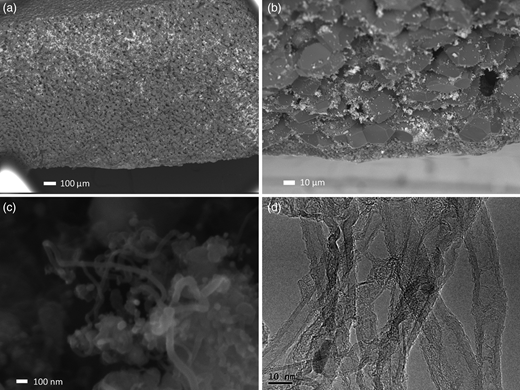 SEM images of (a), (b) sample after calcination and (c) sample after CNT synthesis; TEM image (d) of the CNTs in membrane piece after CNT synthesis.